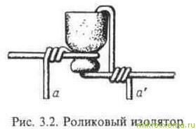 Роликовый изолятор