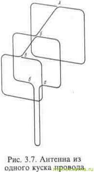 Антенна из одного куска провода