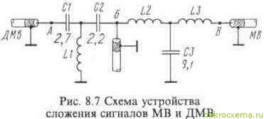 Схема устройства сложения сигналов МВ и ДМВ