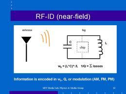 RFID принцип работы