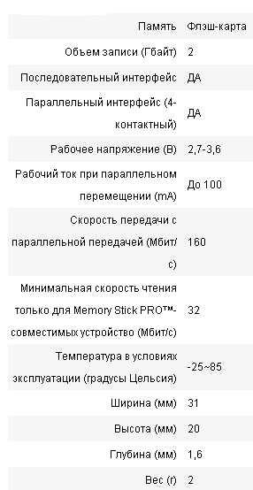 Спецификация Memory Stick Pro Duo