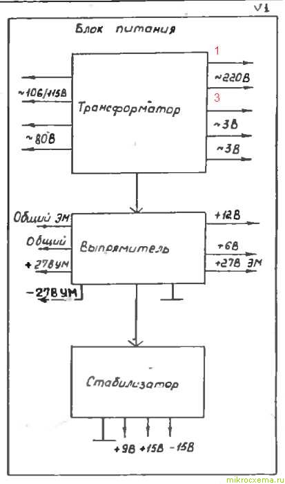 Схема соединения фар через сопротивление.  Принципиальная схема стандартного компьютерного блока питания atx.