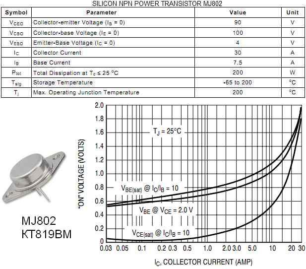 MJ802 характеристика