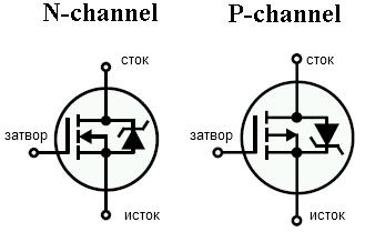 MOSFET графическое обозначение