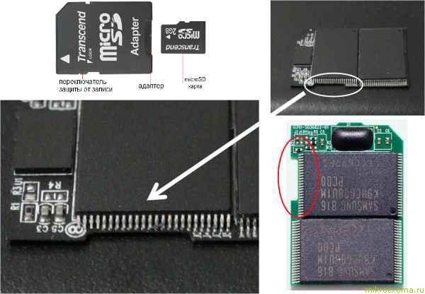 Адаптер microSD-SD функция lock