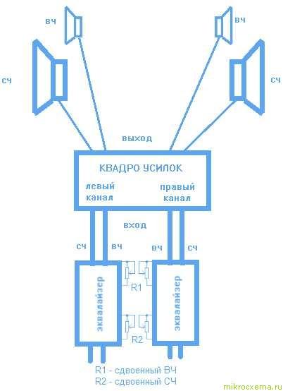 Схема подключения эквалайзеров