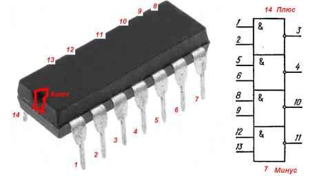 Генератор импульсов собран на микросхеме К561ЛН2 с шестью буферными инверторами.  Ее можно заменить на К561ЛА7 или...