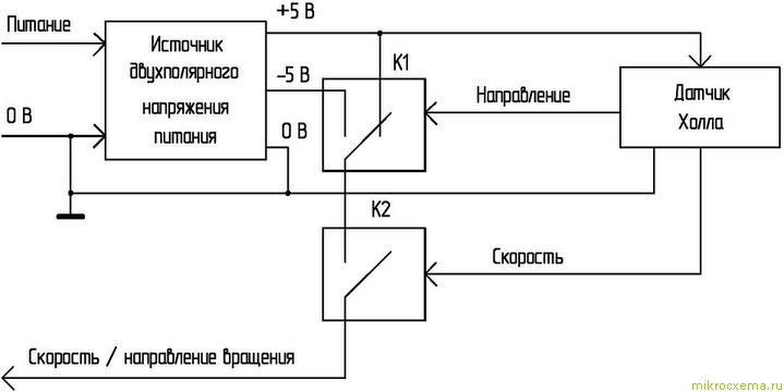 Электрическая схема преобразует сигнал от датчика Холла в выходной сигнал датчика скорости и направления вращения...